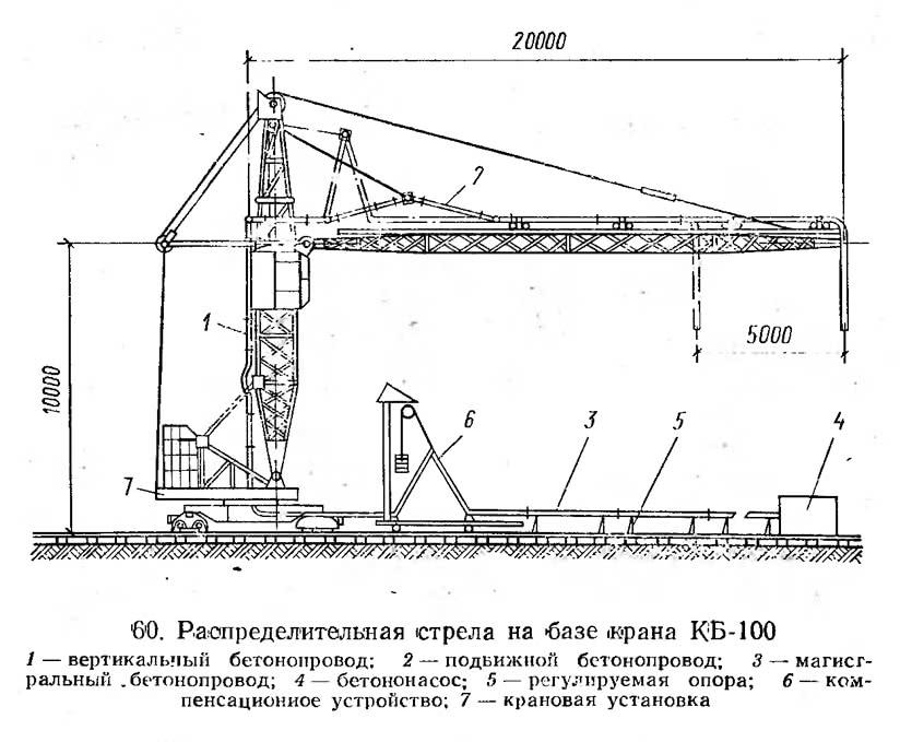 60. Распределительная стрела на базе жрана КБ-100