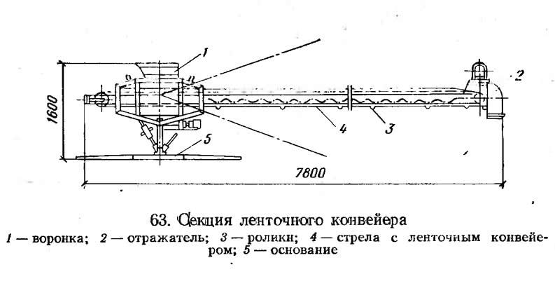 63. Секция ленточного конвейера