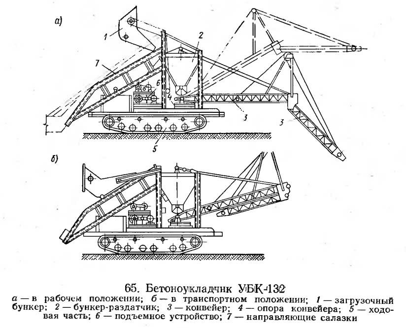 65. Бетоноукладчик УБК-132