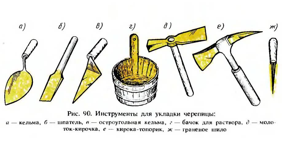 Рис. 90. Инструменты для укладки черепицы