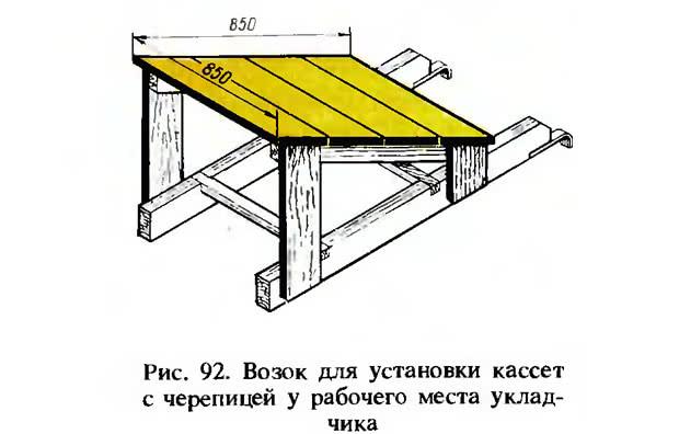 Рис. 92. Возок для установки кассет с черепицей у рабочего места укладчика