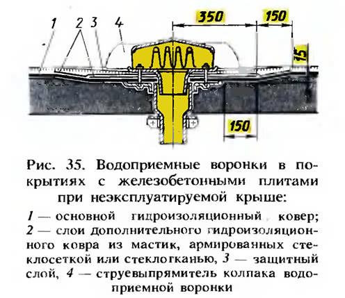 Рис. 35. Водоприемные воронки в покрытиях с железобетонными плитами