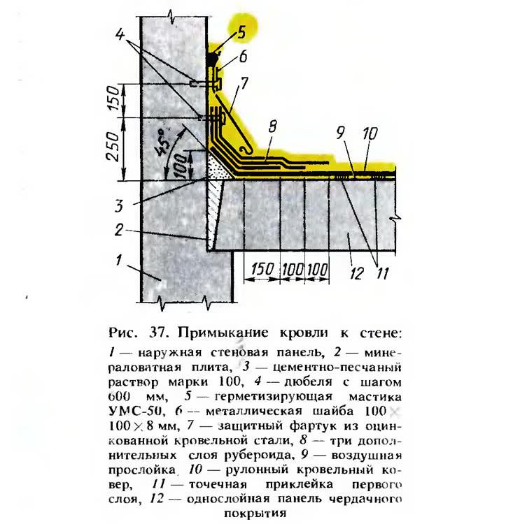 Рис. 37. Примыкание кровли к стене