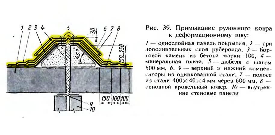 Рис. 39. Примыкание рулонного ковра к деформационному шву