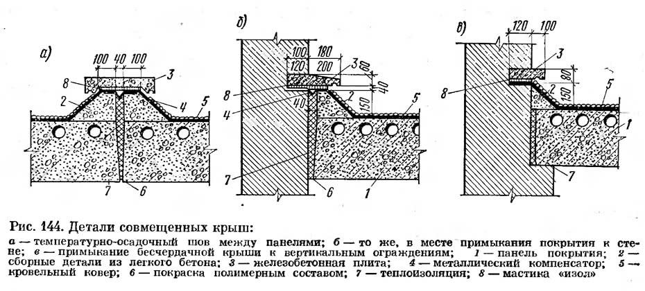 Рис. 144. Детали совмещенных крыш
