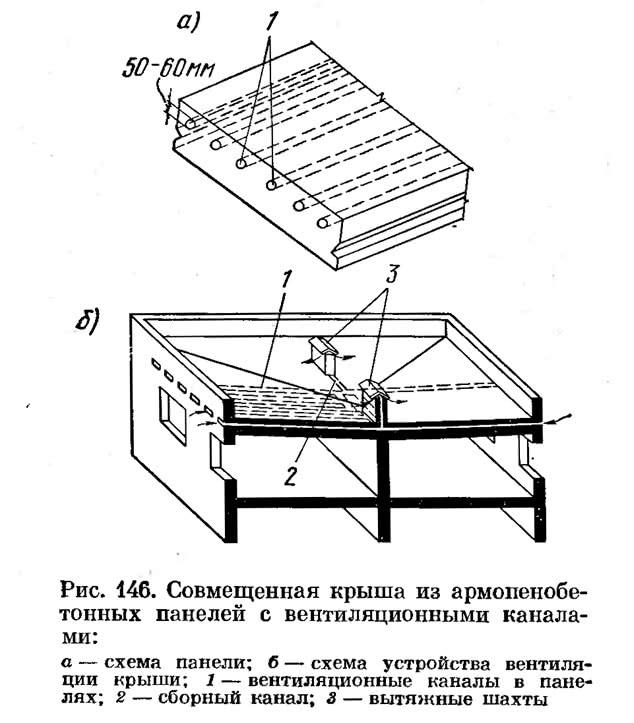 Рис. 146. Совмещенная крыша из армопенобетонных панелей с вентиляционными каналами