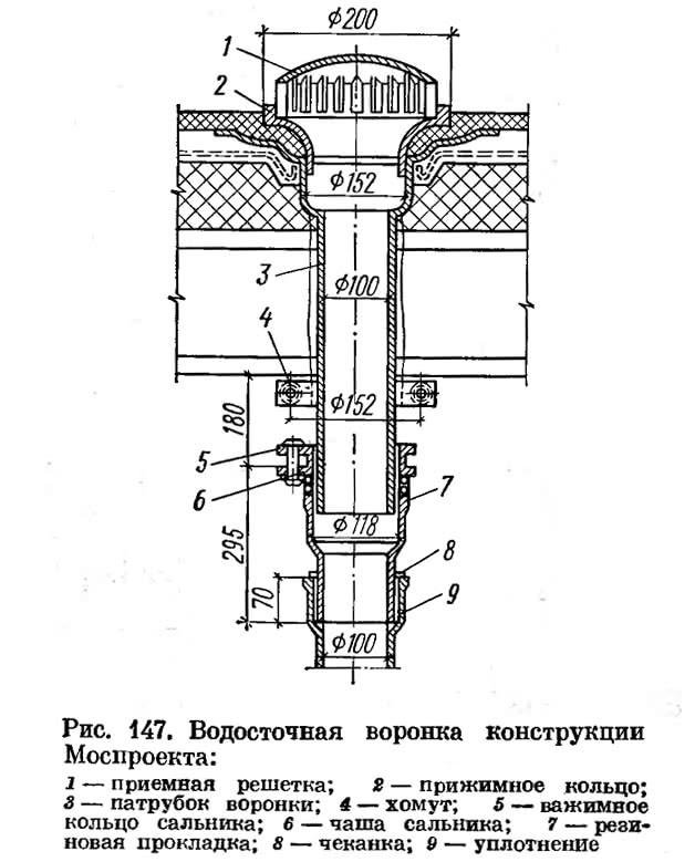 Рис. 147. Водосточная воронка конструкции Моспроекта