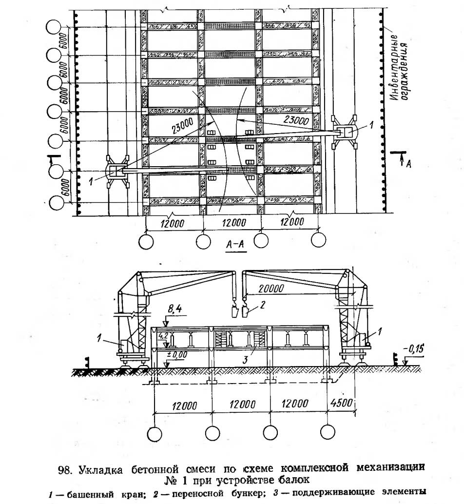 98. Укладка бетонной смеси по схеме комплексной механизации №1