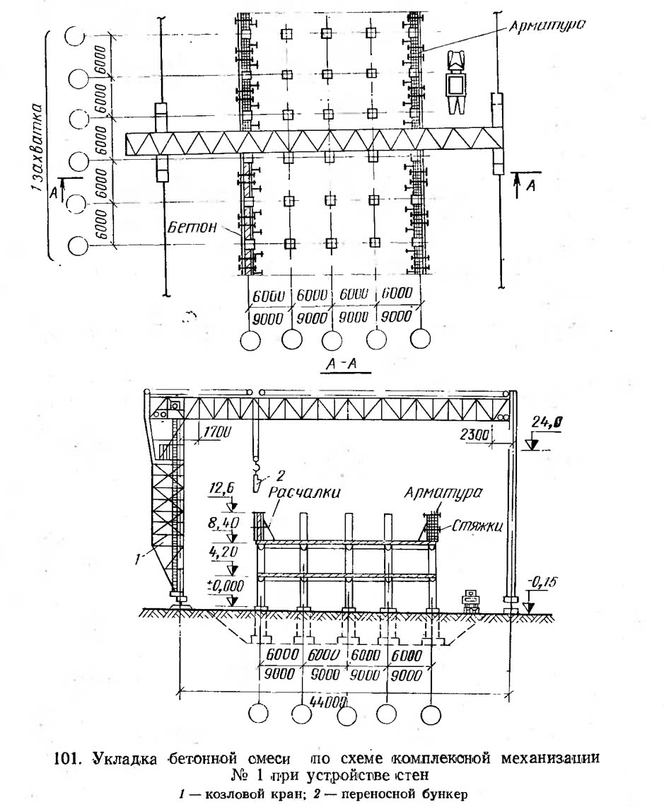 101. Укладка бетонной смеси по схеме комплексной механизации №1