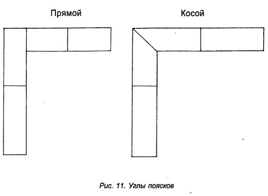 Рис. 11. Углы поясков