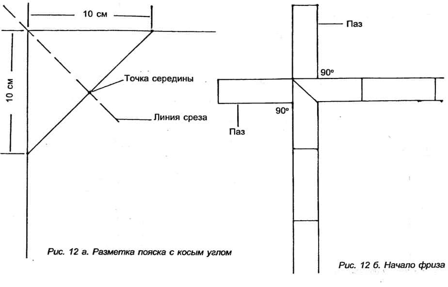 Рис. 12. Разметка пояска с косым углом и начало фриза