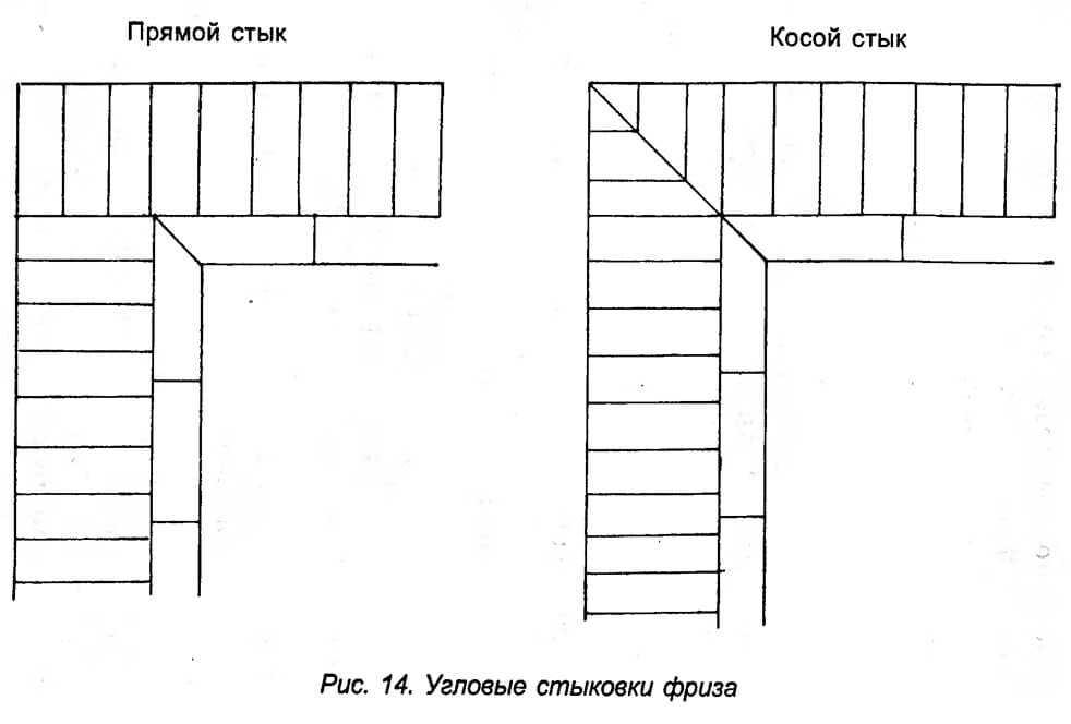 Рис. 14. Угловые стыковки фриза