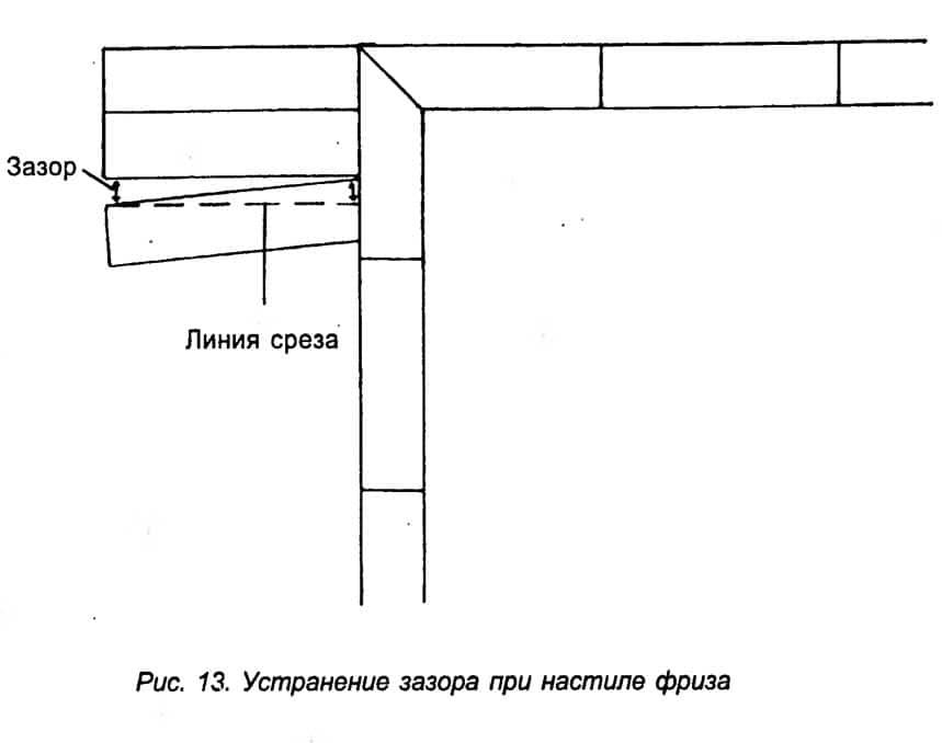 Рис. 13. Устранение зазора при настиле фриза