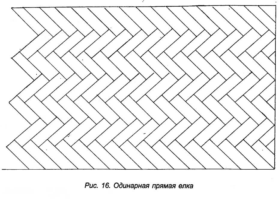 Рис. 16. Одинарная прямая елка