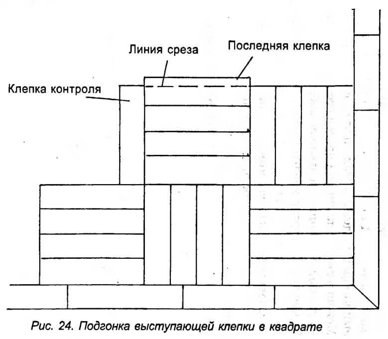 Рис. 24. Подгонка выступающей клепки в квадрате