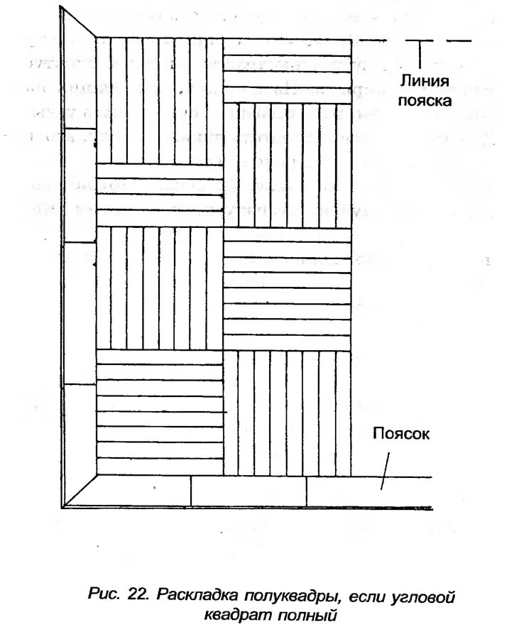 Рис. 22. Раскладка полуквадры, если угловой квадрат полный