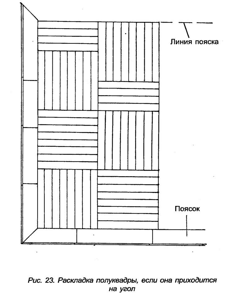 Рис. 23. Раскладка полуквадры, если она приходится на угол
