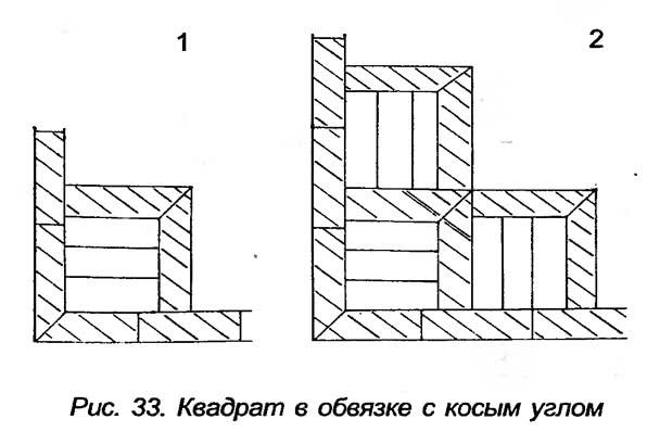 Рис. 33. Квадрат в обвязке с косым углом