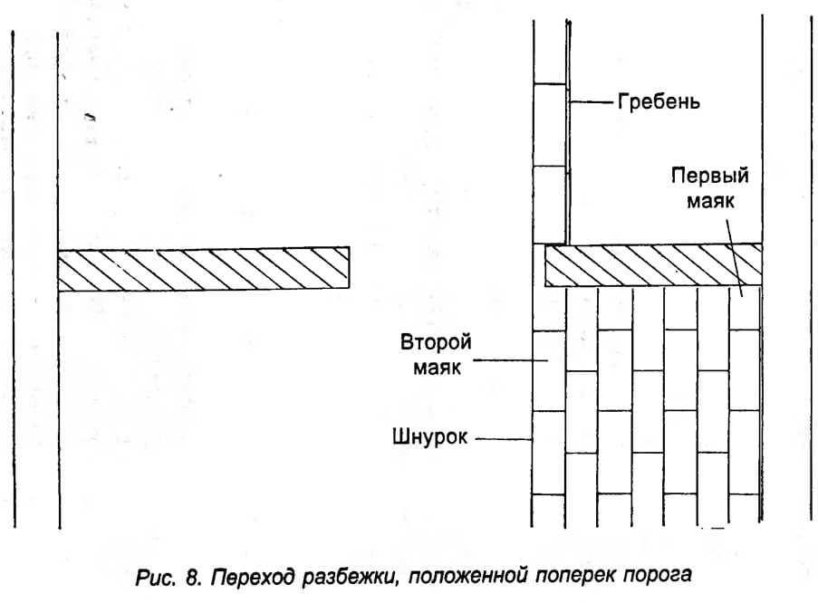 Рис. 8. Переход разбежки, положенной поперек порога