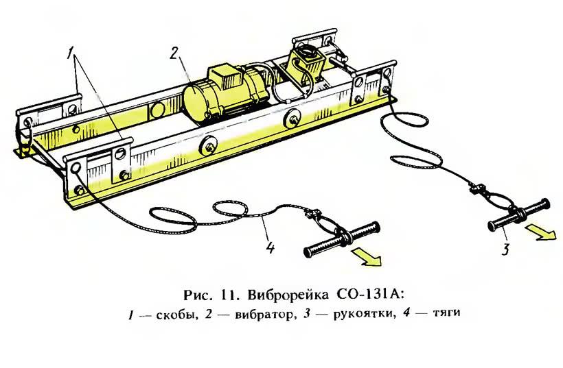 Рис. 11. Виброрейка СО-131А
