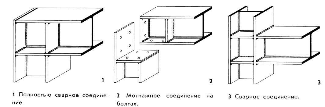 Рисунки 1-3.