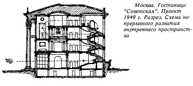 Гостиница Советская. Проект 1949 г. Разрез