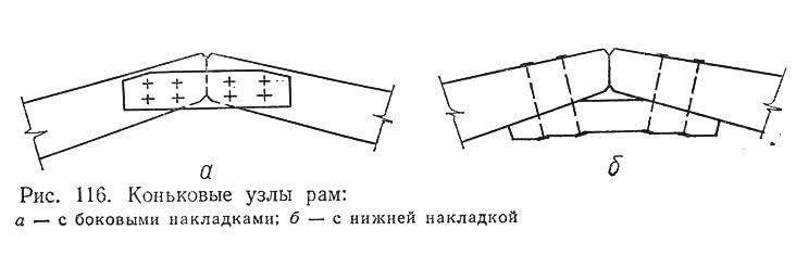 Рис. 116. Коньковые узлы рам