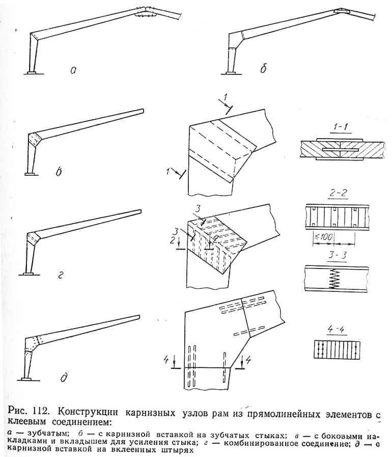 Рис. 112. Конструкции карнизных узлов рам из прямолинейных элементов