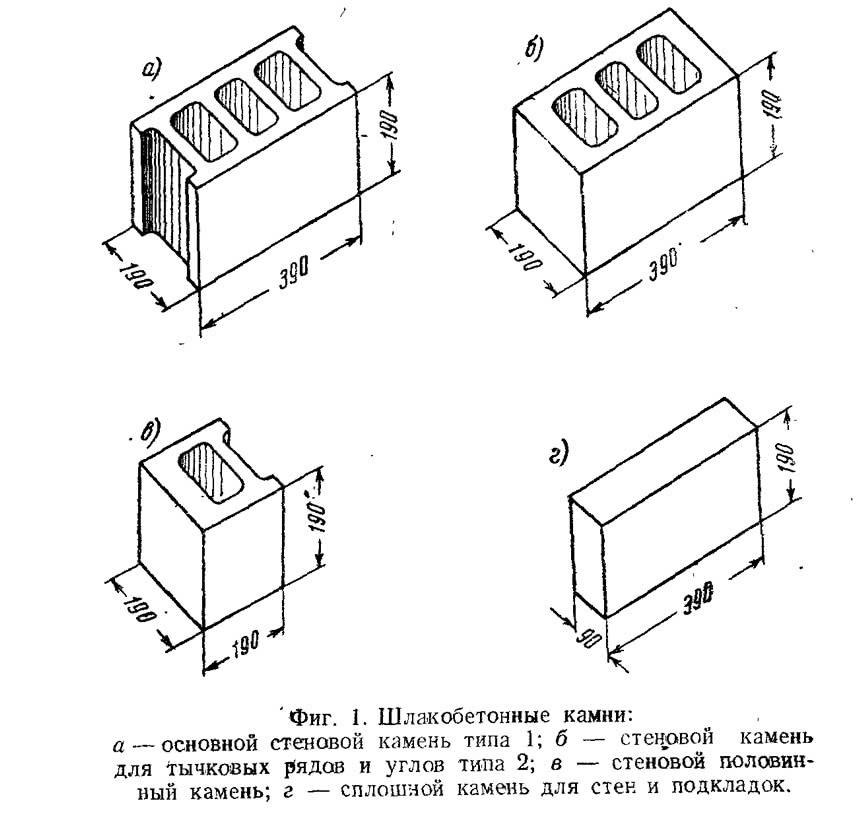 Фиг. 1. Шлакобетонные камни