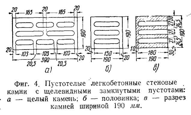 Фиг. 4. Пустотелые легкобетонные стеновые камни с щелевидными замкнутыми пустотами