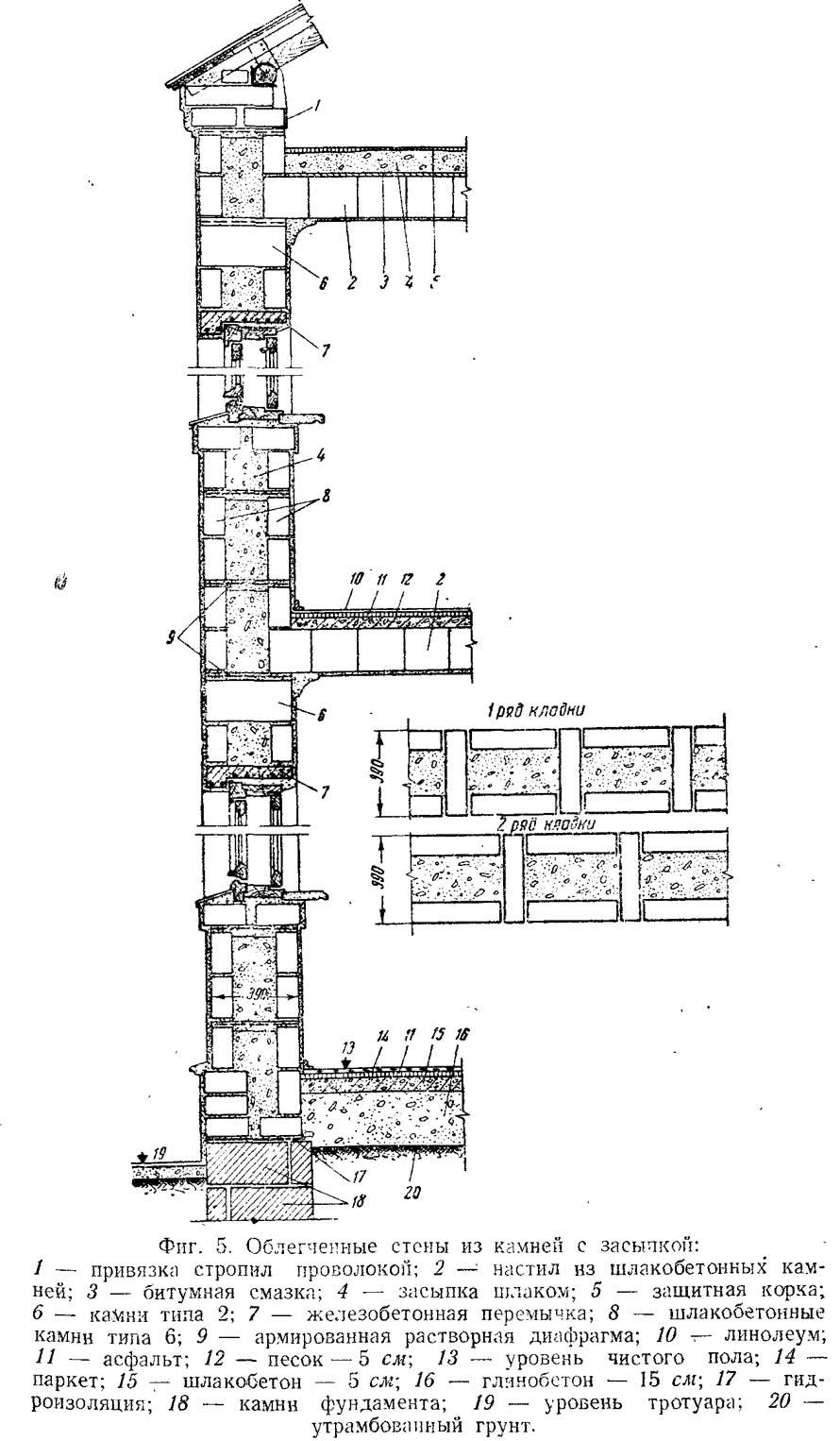 Фиг. 5. Облегченные стены из камней с засылкой