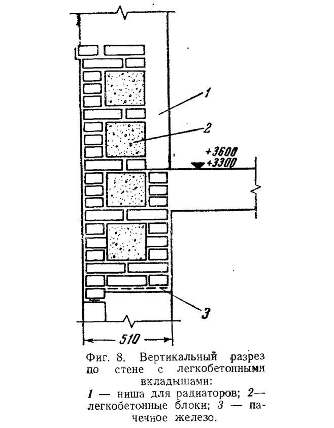 Фиг. 8. Вертикальный разрез по стене с легкобетонными вкладышами