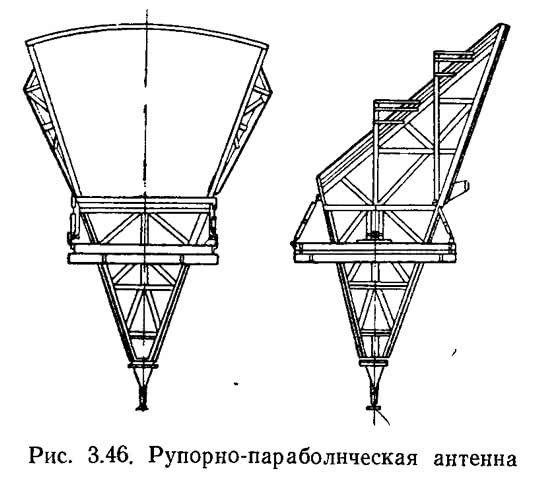 Рис. 3.46. Рупорно-параболическая антенна