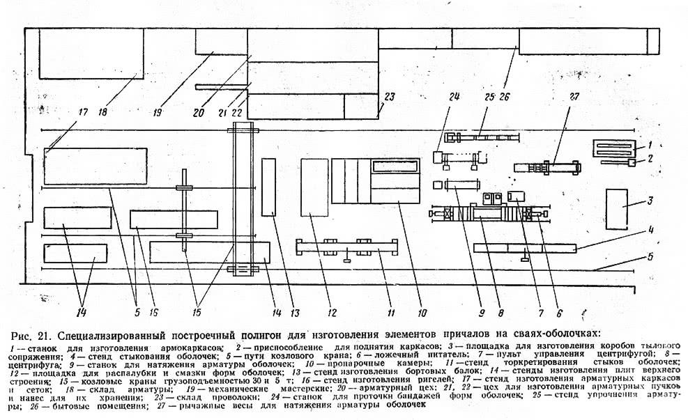 Рис. 21. Специализированный полигон для изготовления элементов причалов
