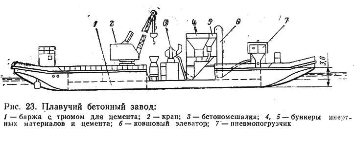 Рис. 23. Плавучий бетонный завод