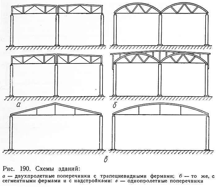 Рис. 190. Схемы зданий