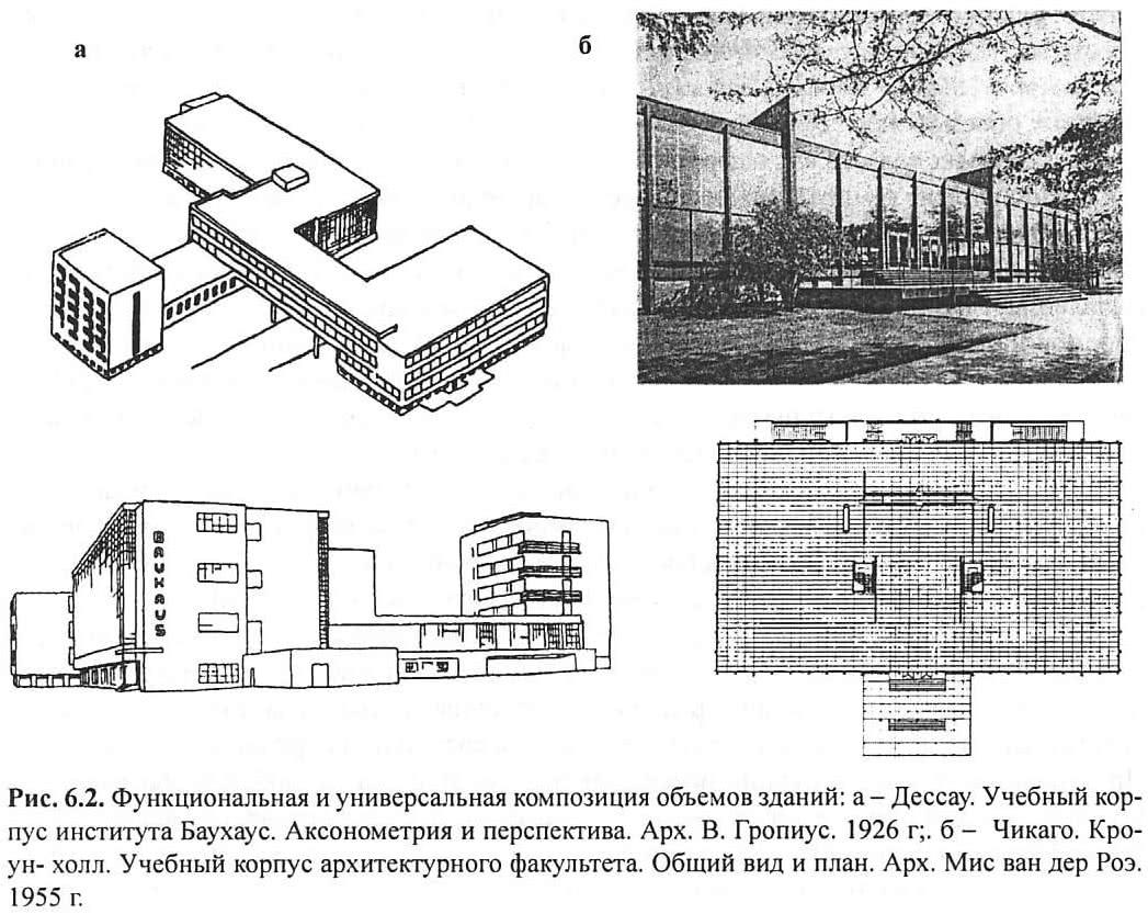 Рис. 6.2. Функциональная и универсальная композиция объемов зданий