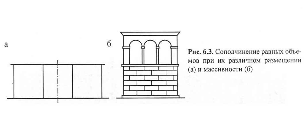Рне. 6.3. Соподчинение равных объемов