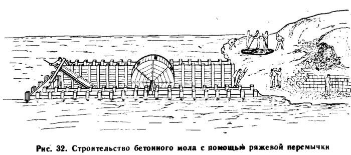 Рис. 32. Строительство бетонного иола с помощью ряжевой перемычки