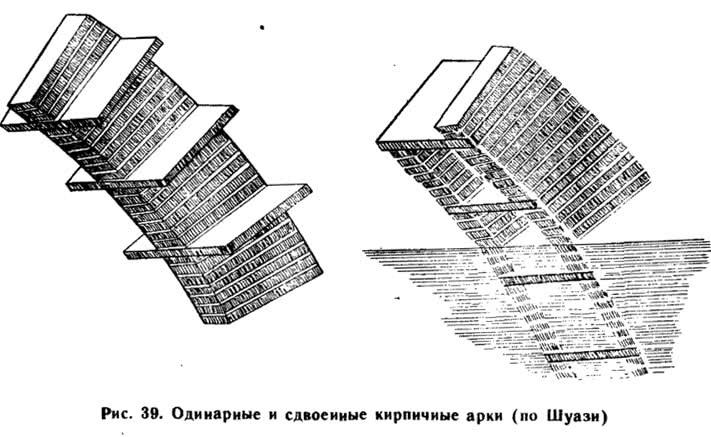 Рис. 39. Одинарные и сдвоенные кирпичные арки (по Шуази)