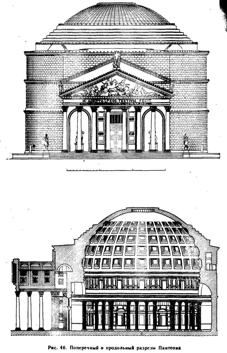 Рис. 46. Поперечный и продольный разрезы Пантеона