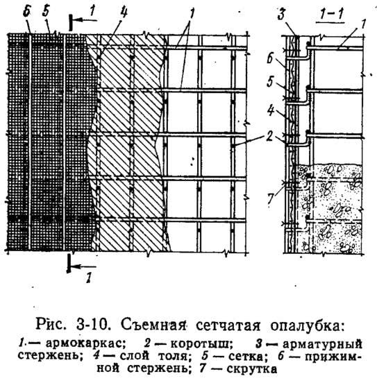 Рис. 3-10. Съемная сетчатая опалубка