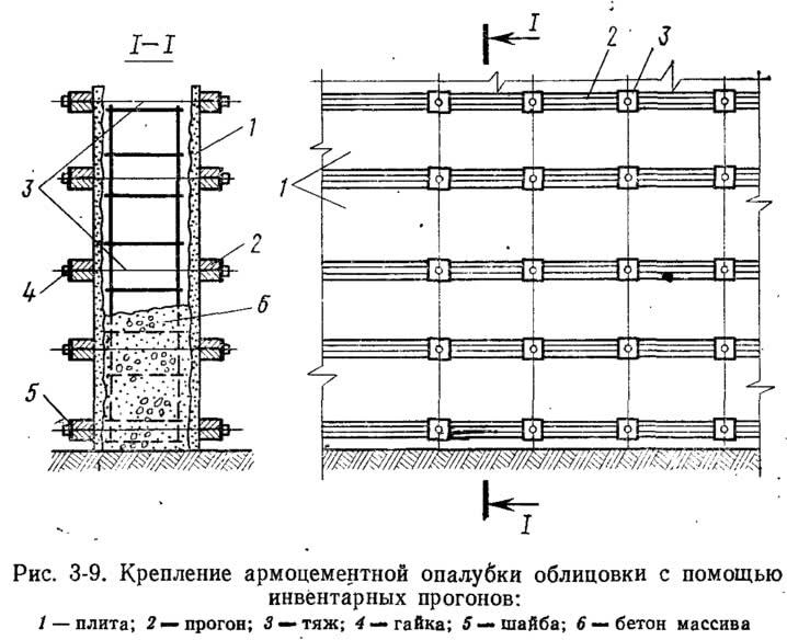 Рис. 3-9. Крепление армоцементной опалубки облицовки с помощью инвентарных прогонов