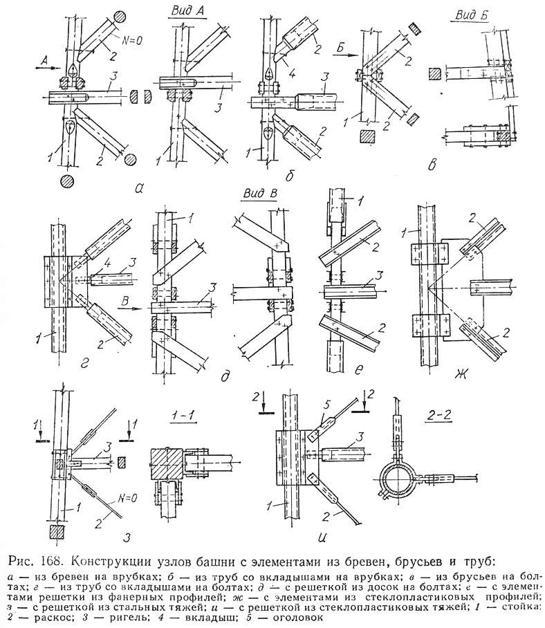 Рис. 168. Конструкции узлов башни с элементами из бревен, брусьев и труб