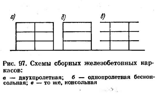 Рис. 97. Схемы сборных железобетонных каркасов