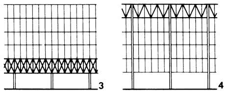 Рисунок 3 и 4.