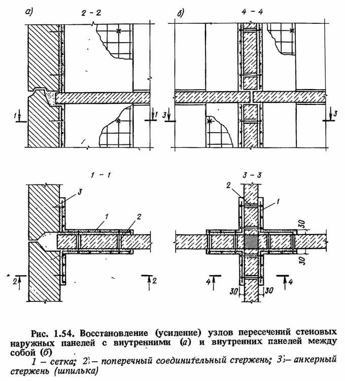 Рис. 1.54. Восстановление узлов пересечений стеновых наружных панелей