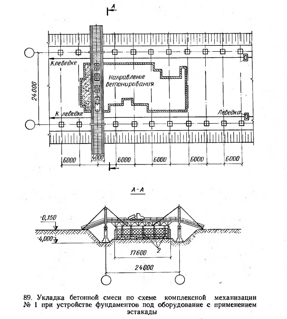 89. Укладка бетонной смеси по схеме комплексной механизации №1
