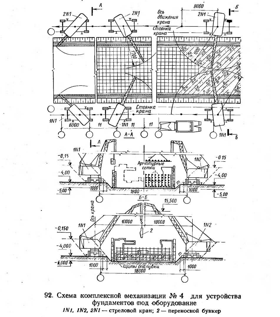 92. Схема комплексной механизации №4