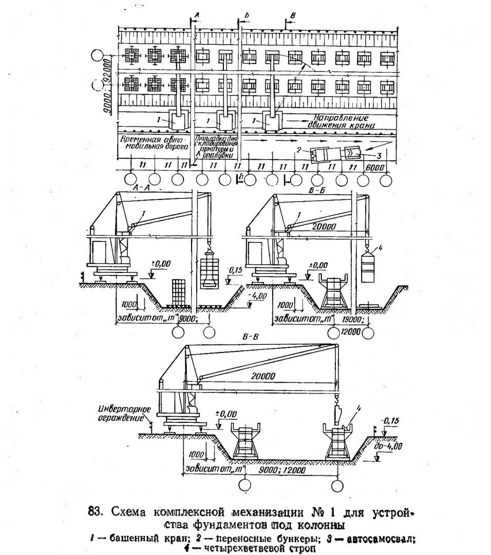 83. Схема комплексной механизации №1 для устройства фундаментов под колонны